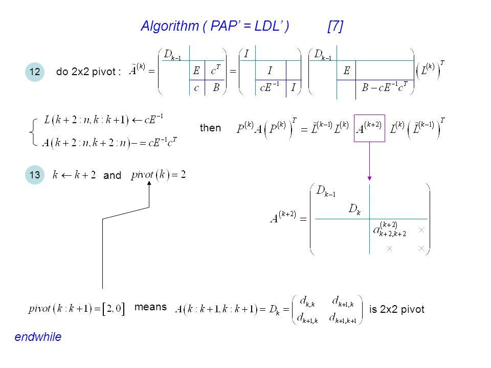 Algorithm ( PAP' = LDL' ) [7]